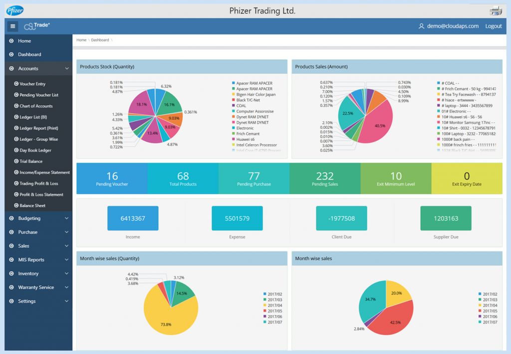 TradePlus-dashboard